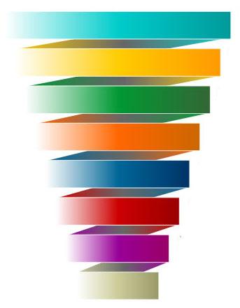 Популярное введение в «спиральную динамику»